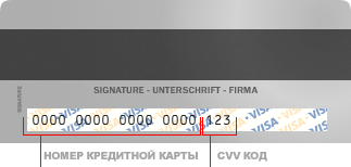 Номер кредитной карты при оплате заказа в интернет-магазине Finn Flare